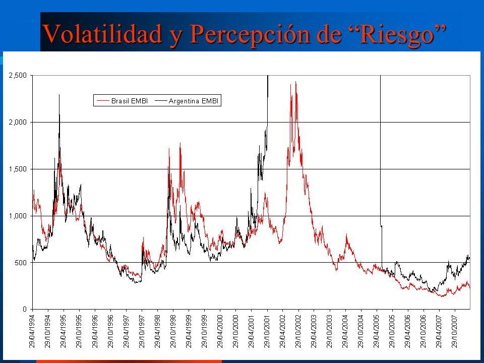 8 Volatilidad y Percepción de Riesgo