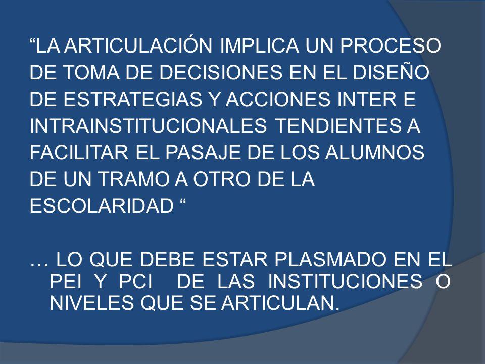 LA ARTICULACIÓN IMPLICA UN PROCESO DE TOMA DE DECISIONES EN EL DISEÑO DE ESTRATEGIAS Y ACCIONES INTER E INTRAINSTlTUCIONALES TENDIENTES A FACILITAR EL