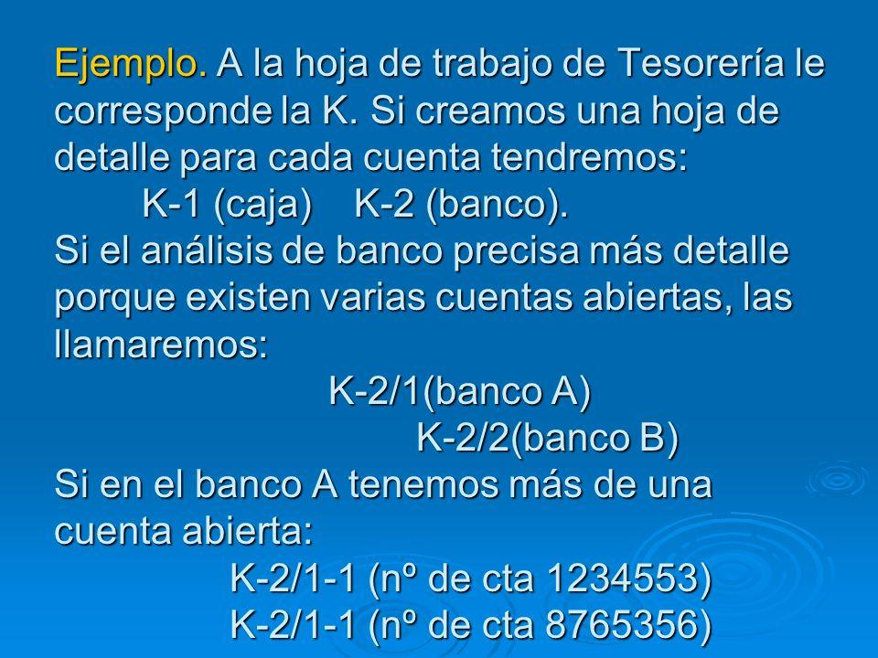 Ejemplo. A la hoja de trabajo de Tesorería le corresponde la K. Si creamos una hoja de detalle para cada cuenta tendremos: K-1 (caja) K-2 (banco). Si