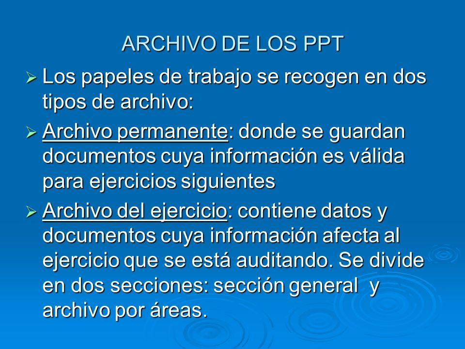 ARCHIVO DE LOS PPT Los papeles de trabajo se recogen en dos tipos de archivo: Los papeles de trabajo se recogen en dos tipos de archivo: Archivo perma