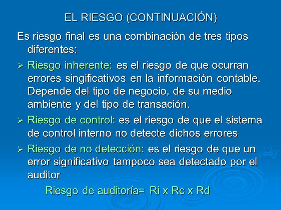 EL RIESGO (CONTINUACIÓN) Es riesgo final es una combinación de tres tipos diferentes: Riesgo inherente: es el riesgo de que ocurran errores singificat
