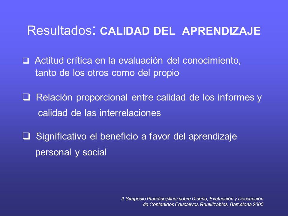 II Simposio Pluridisciplinar sobre Diseño, Evaluación y Descripción de Contenidos Educativos Reutilizables, Barcelona 2005 Resultados : CALIDAD DEL AP