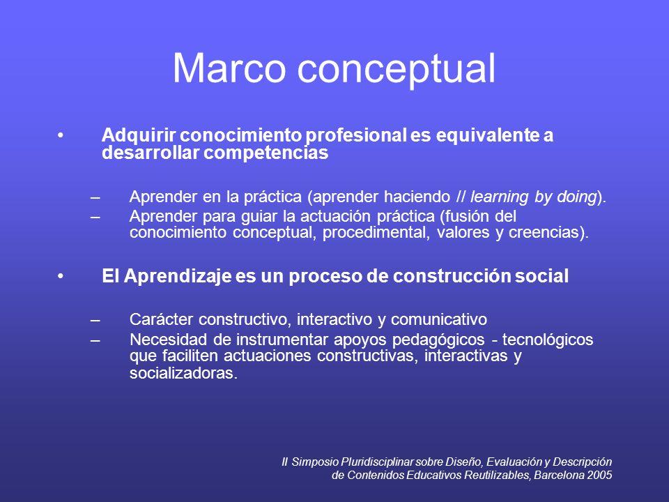 II Simposio Pluridisciplinar sobre Diseño, Evaluación y Descripción de Contenidos Educativos Reutilizables, Barcelona 2005 Marco conceptual Adquirir c
