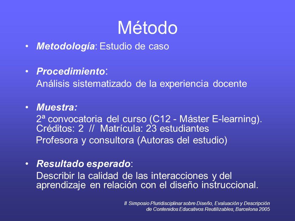 II Simposio Pluridisciplinar sobre Diseño, Evaluación y Descripción de Contenidos Educativos Reutilizables, Barcelona 2005 Método Metodología: Estudio