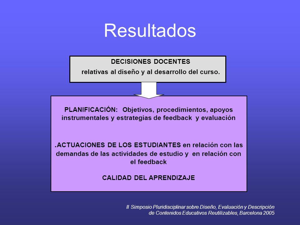 II Simposio Pluridisciplinar sobre Diseño, Evaluación y Descripción de Contenidos Educativos Reutilizables, Barcelona 2005 Resultados DECISIONES DOCENTES relativas al diseño y al desarrollo del curso.