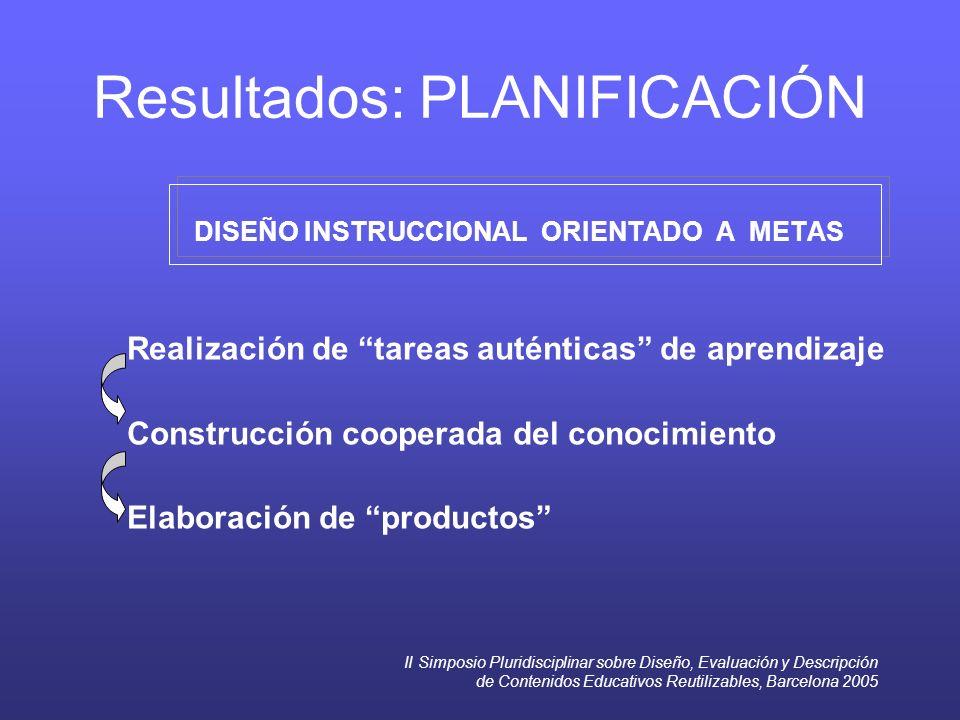 II Simposio Pluridisciplinar sobre Diseño, Evaluación y Descripción de Contenidos Educativos Reutilizables, Barcelona 2005 Resultados: PLANIFICACIÓN D