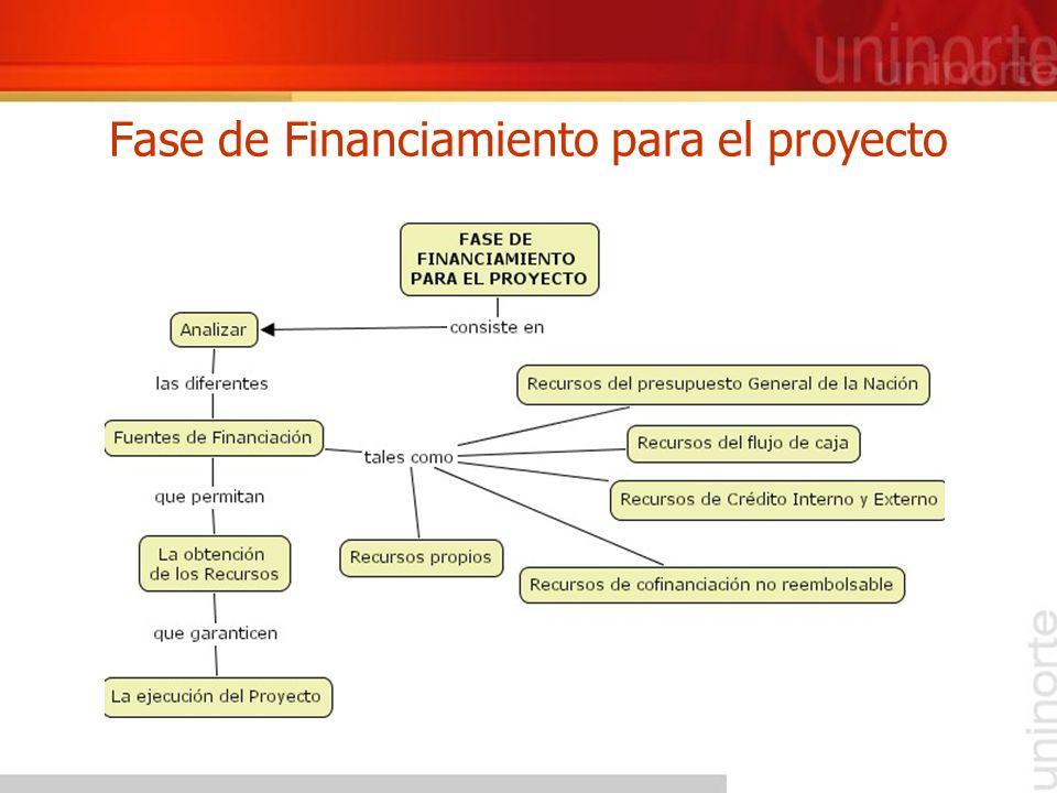 Fase de Financiamiento para el proyecto