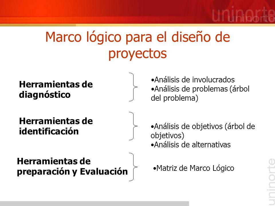 Marco lógico para el diseño de proyectos Herramientas de diagnóstico Herramientas de identificación Herramientas de preparación y Evaluación Análisis