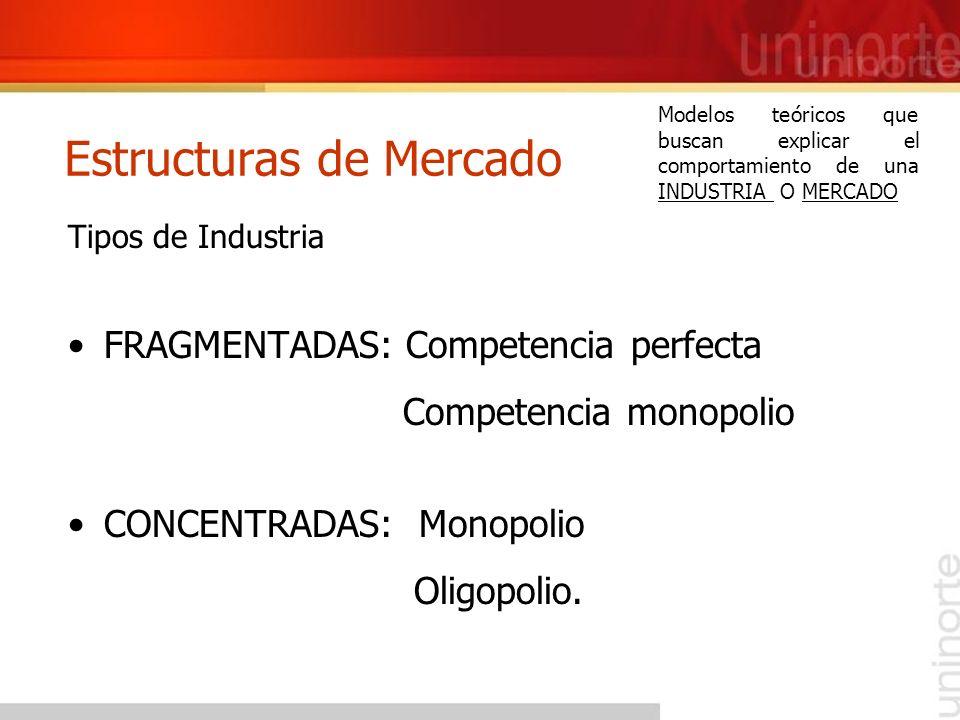 Estructuras de Mercado Tipos de Industria FRAGMENTADAS: Competencia perfecta Competencia monopolio CONCENTRADAS: Monopolio Oligopolio. Modelos teórico