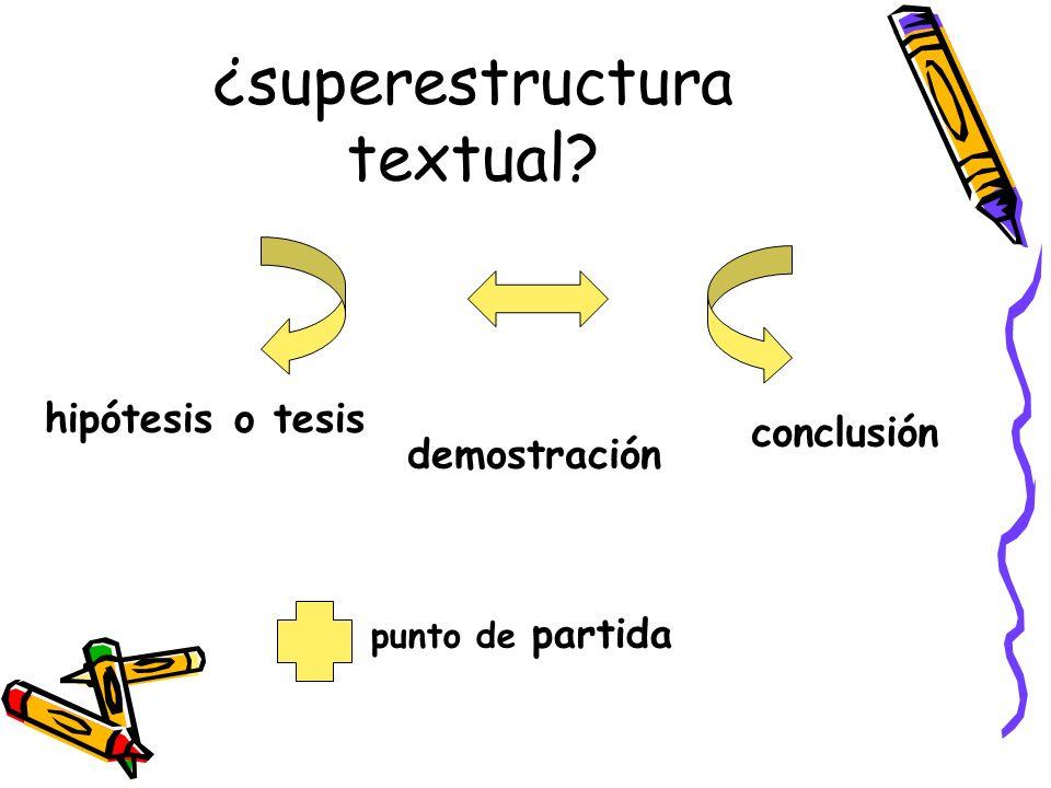 ¿superestructura textual? hipótesis o tesis demostración conclusión punto de partida