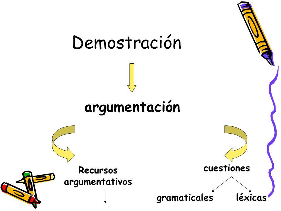 Demostración argumentación Recursos argumentativos cuestiones gramaticalesléxicas