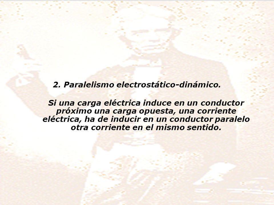 2.Paralelismo electrostático-dinámico.