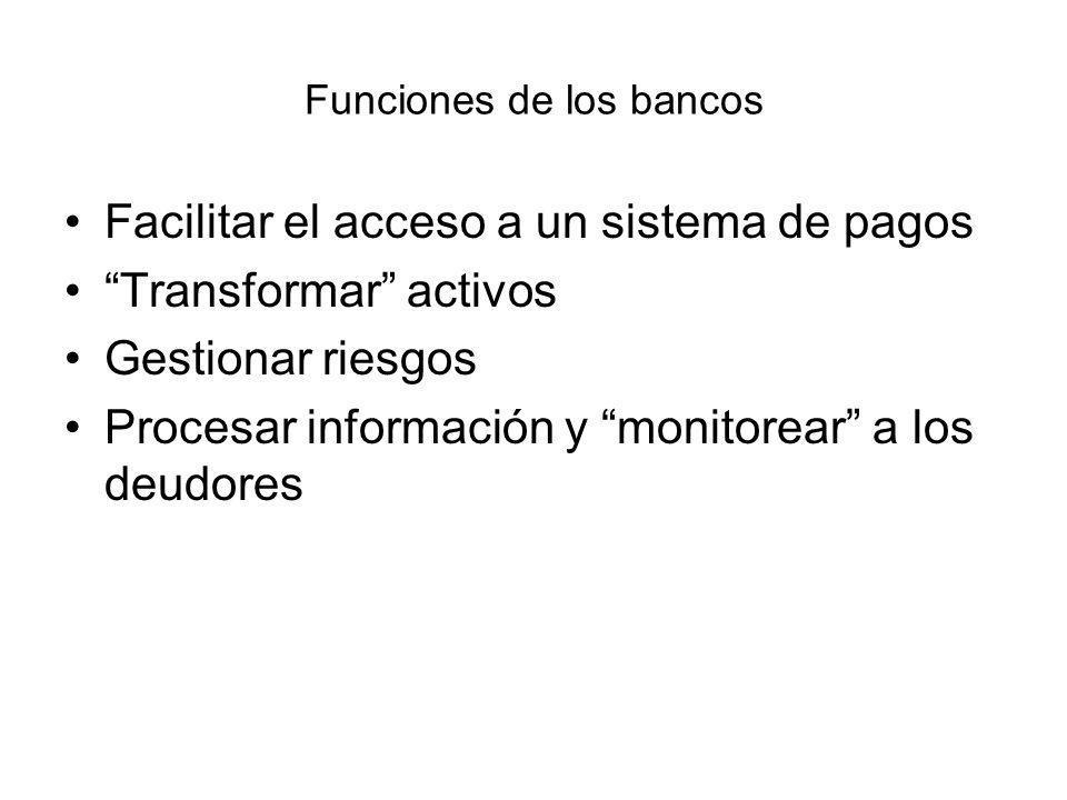 Funciones de los bancos Facilitar el acceso a un sistema de pagos Transformar activos Gestionar riesgos Procesar información y monitorear a los deudor