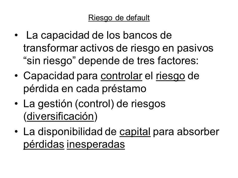 Riesgo de default La capacidad de los bancos de transformar activos de riesgo en pasivos sin riesgo depende de tres factores: Capacidad para controlar