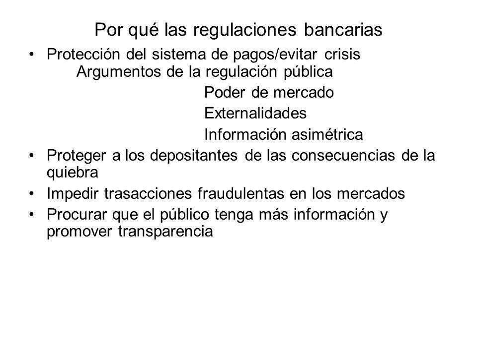 Por qué las regulaciones bancarias Protección del sistema de pagos/evitar crisis Argumentos de la regulación pública Poder de mercado Externalidades I