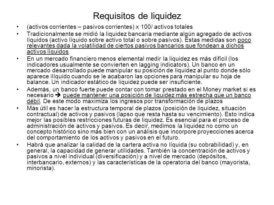 Requisitos de liquidez (activos corrientes – pasivos corrientes) x 100/ activos totales Tradicionalmente se midió la liquidez bancaria mediante algún