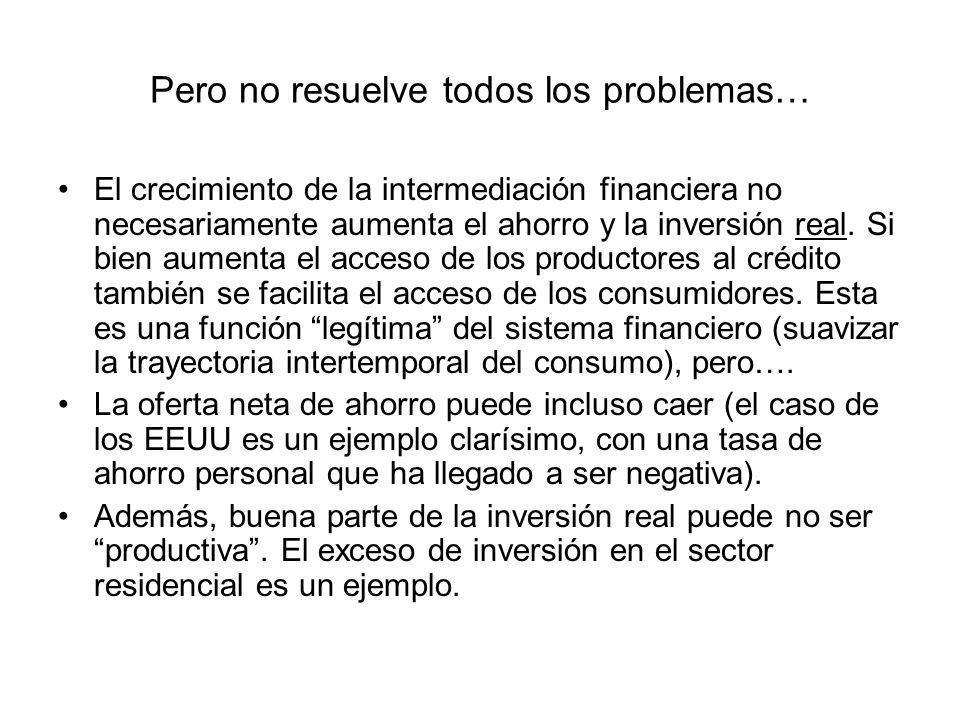 Pero no resuelve todos los problemas… El crecimiento de la intermediación financiera no necesariamente aumenta el ahorro y la inversión real. Si bien