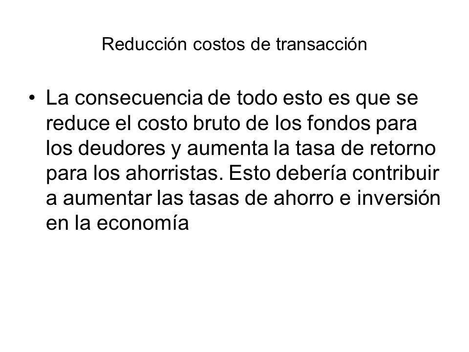 Reducción costos de transacción La consecuencia de todo esto es que se reduce el costo bruto de los fondos para los deudores y aumenta la tasa de reto