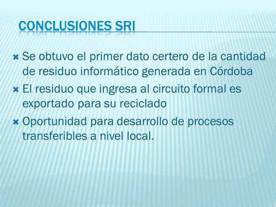 Se obtuvo el primer dato certero de la cantidad de residuo informático generada en Córdoba El residuo que ingresa al circuito formal es exportado para su reciclado Oportunidad para desarrollo de procesos transferibles a nivel local.