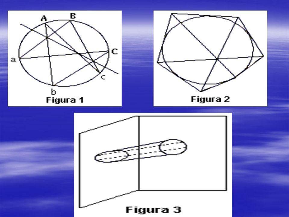 Este trabajo fraguó una conexión entre la geometría y el álgebra al demostrar cómo aplicar los métodos de una disciplina en la otra. Éste es un fundam