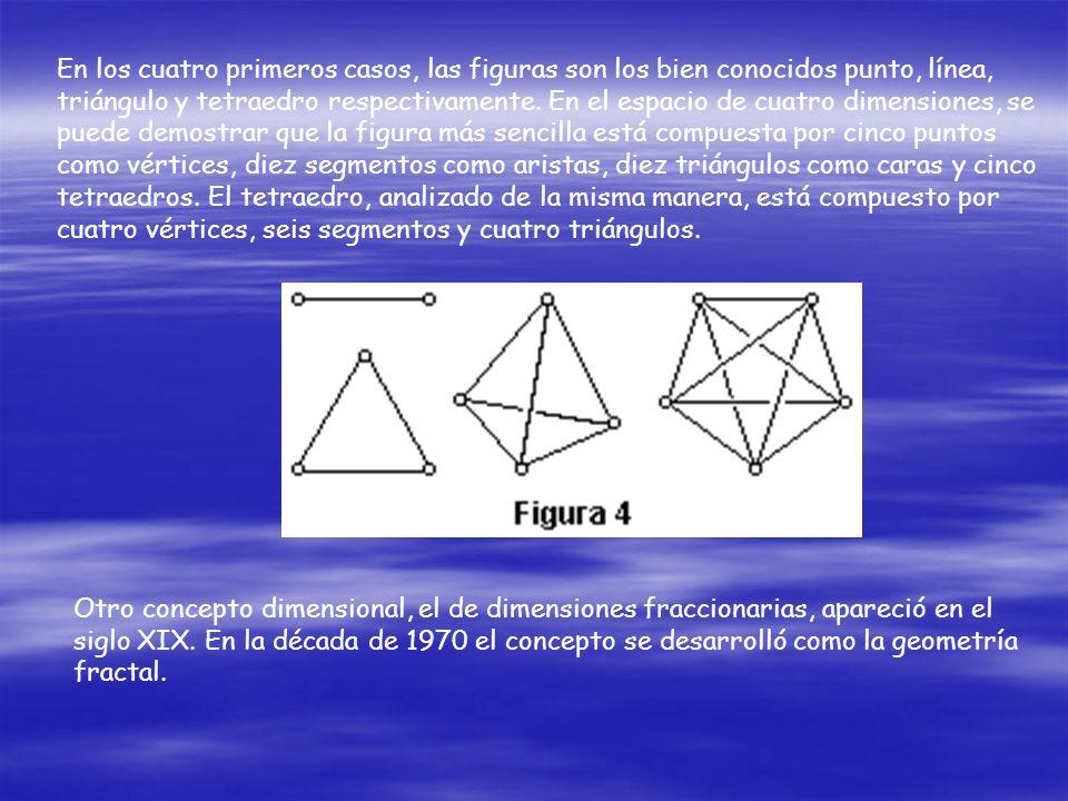 MODERNOS AVANCES La geometría sufrió un cambio radical de dirección en el siglo XIX. Los matemáticos Carl Friedrich Gauss, Nikolái Lobachevski, y Jáno