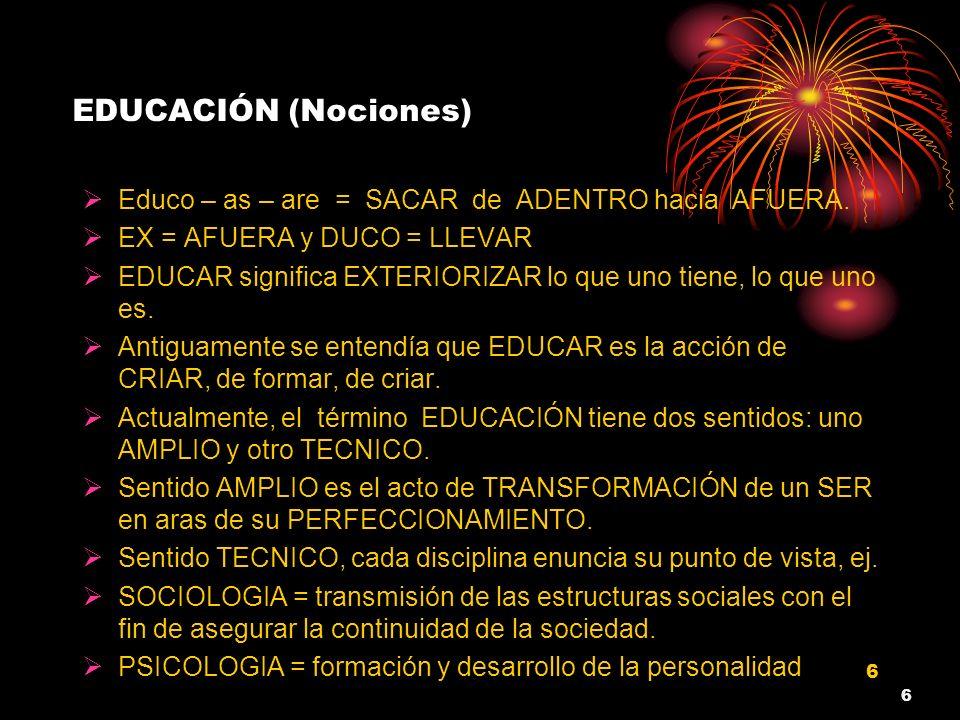 6 EDUCACIÓN (Nociones) Educo – as – are = SACAR de ADENTRO hacia AFUERA. EX = AFUERA y DUCO = LLEVAR EDUCAR significa EXTERIORIZAR lo que uno tiene, l