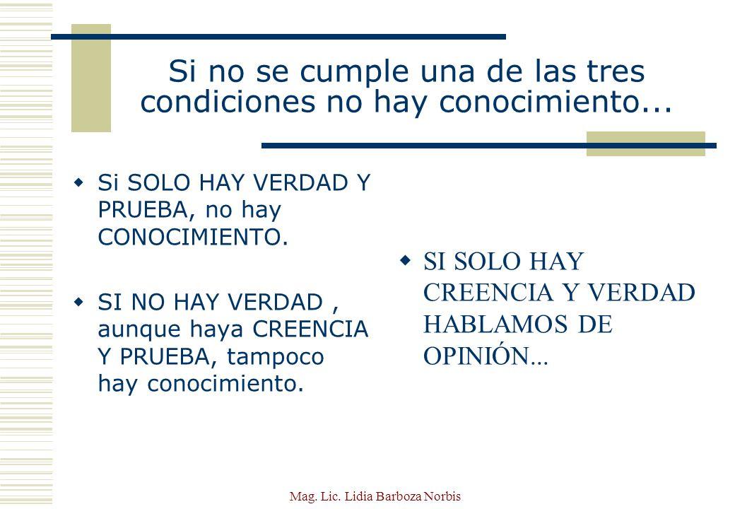 Mag. Lic. Lidia Barboza Norbis PERO.... Esta lógica de las tres condiciones era la de PLATÓN...