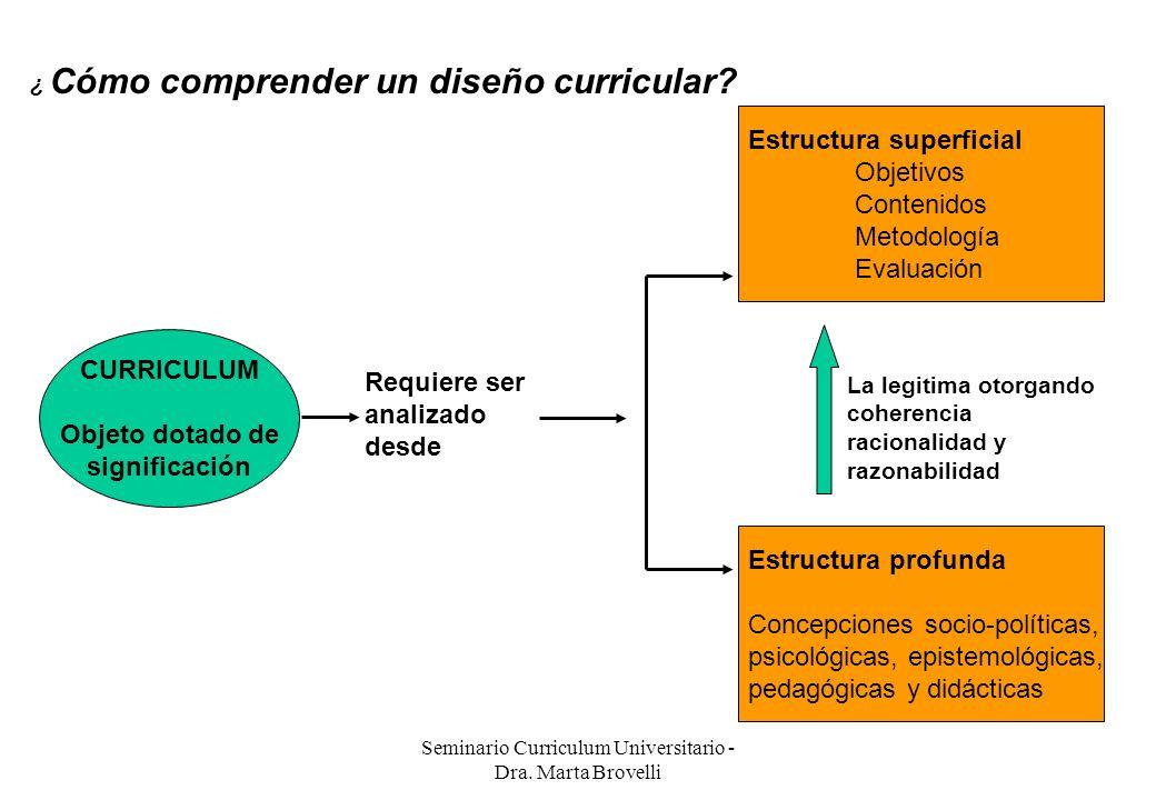 Seminario Curriculum Universitario - Dra. Marta Brovelli Cómo comprender un diseño curricular? CURRICULUM Objeto dotado de significación Requiere ser