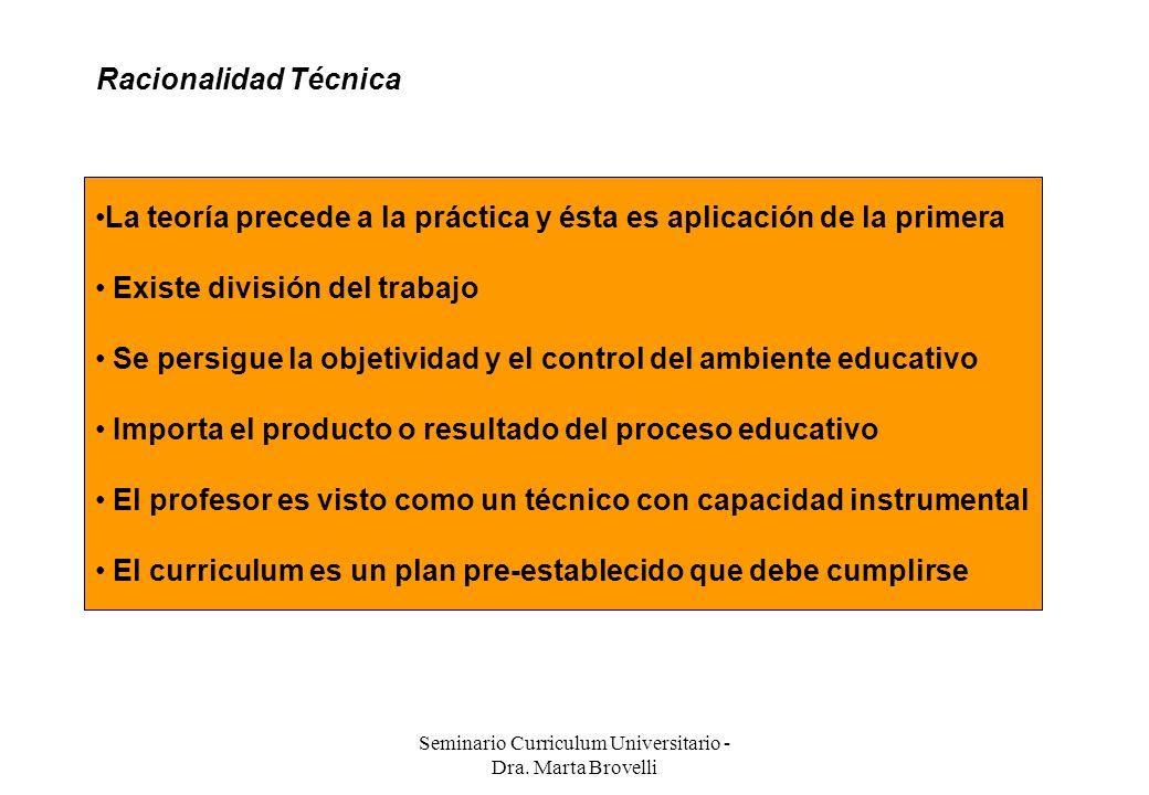 Seminario Curriculum Universitario - Dra. Marta Brovelli Racionalidad Técnica La teoría precede a la práctica y ésta es aplicación de la primera Exist