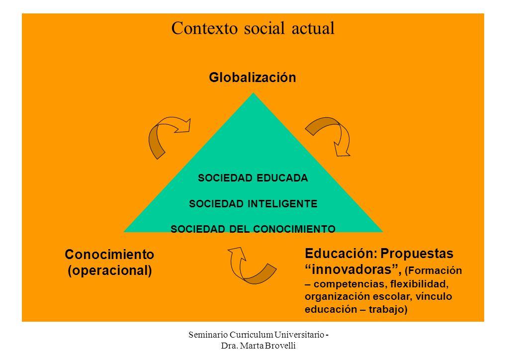 Seminario Curriculum Universitario - Dra. Marta Brovelli Contexto social actual SOCIEDAD EDUCADA SOCIEDAD INTELIGENTE SOCIEDAD DEL CONOCIMIENTO Global