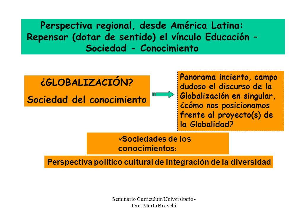 Seminario Curriculum Universitario - Dra. Marta Brovelli Perspectiva regional, desde América Latina: Repensar (dotar de sentido) el vínculo Educación