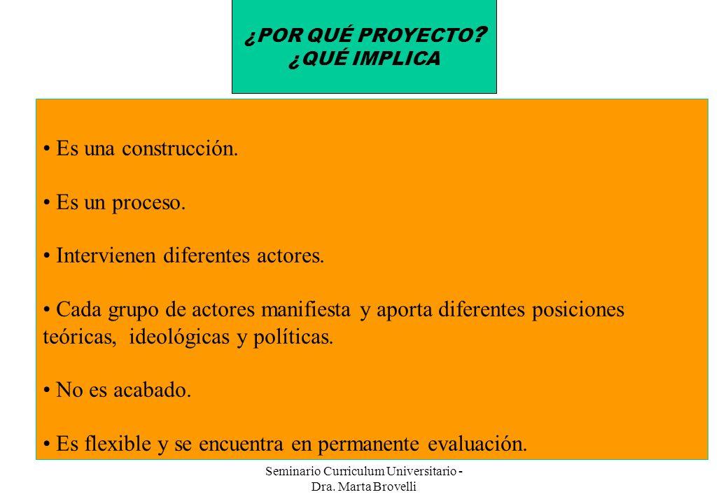 Seminario Curriculum Universitario - Dra. Marta Brovelli Es una construcción. Es un proceso. Intervienen diferentes actores. Cada grupo de actores man