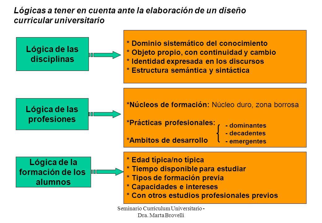 Seminario Curriculum Universitario - Dra. Marta Brovelli Lógicas a tener en cuenta ante la elaboración de un diseño curricular universitario Lógica de