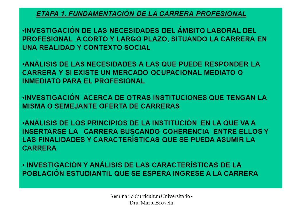 Seminario Curriculum Universitario - Dra. Marta Brovelli ETAPA 1. FUNDAMENTACIÓN DE LA CARRERA PROFESIONAL INVESTIGACIÓN DE LAS NECESIDADES DEL ÁMBITO