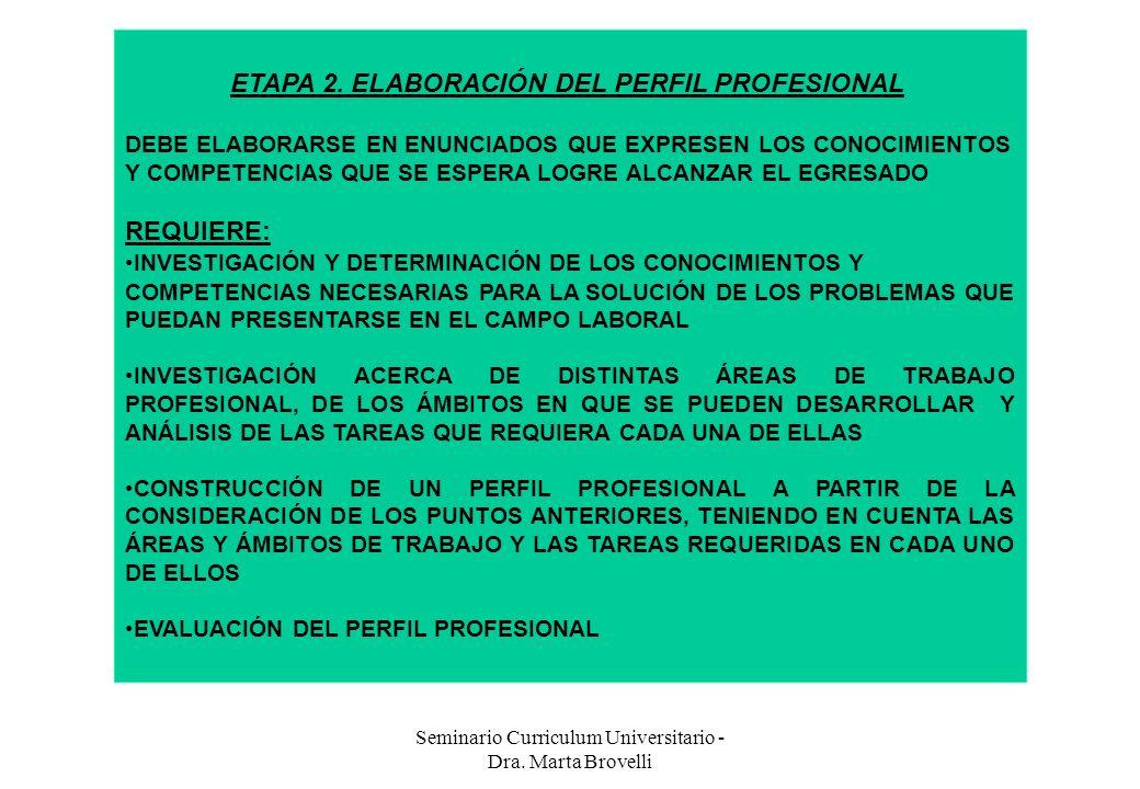 Seminario Curriculum Universitario - Dra. Marta Brovelli ETAPA 2. ELABORACIÓN DEL PERFIL PROFESIONAL DEBE ELABORARSE EN ENUNCIADOS QUE EXPRESEN LOS CO