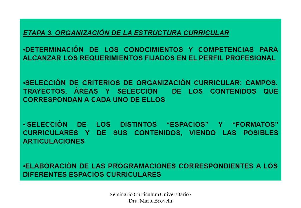 Seminario Curriculum Universitario - Dra. Marta Brovelli ETAPA 3. ORGANIZACIÓN DE LA ESTRUCTURA CURRICULAR DETERMINACIÓN DE LOS CONOCIMIENTOS Y COMPET