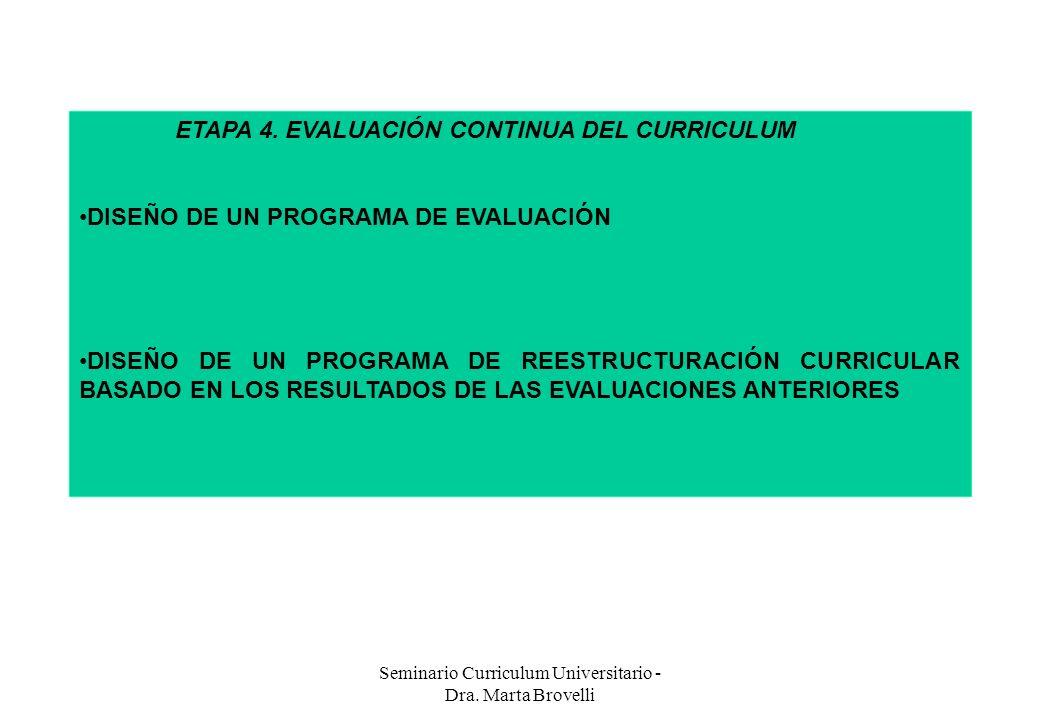 Seminario Curriculum Universitario - Dra. Marta Brovelli ETAPA 4. EVALUACIÓN CONTINUA DEL CURRICULUM DISEÑO DE UN PROGRAMA DE EVALUACIÓN DISEÑO DE UN