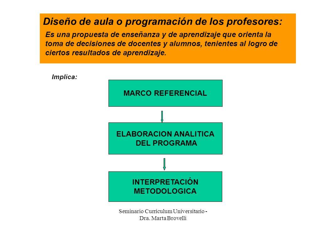 Seminario Curriculum Universitario - Dra. Marta Brovelli Diseño de aula o programación de los profesores: Es una propuesta de enseñanza y de aprendiza