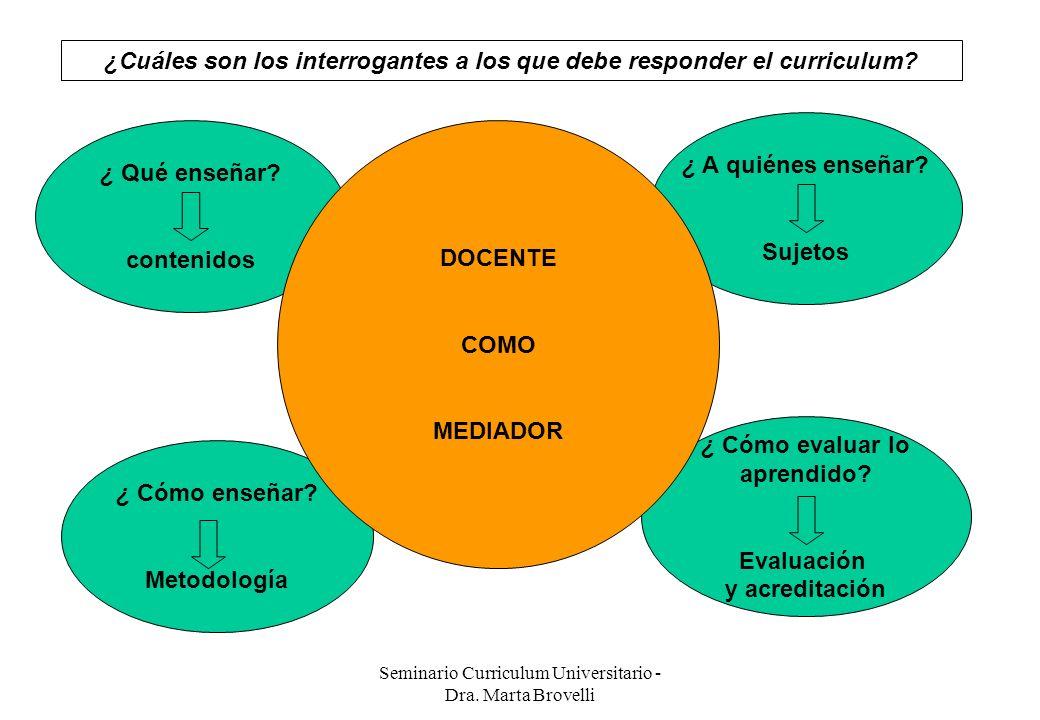 Seminario Curriculum Universitario - Dra. Marta Brovelli ¿Cuáles son los interrogantes a los que debe responder el curriculum? ¿ Qué enseñar? contenid