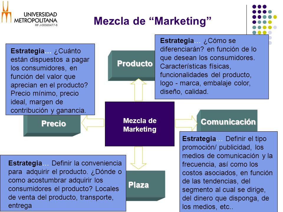 Mezcla de Marketing Producto Comunicación Plaza Precio Estrategia… ¿Cómo se diferenciarán? en función de lo que desean los consumidores. Característic