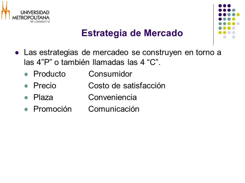 Estrategia de Mercado Las estrategias de mercadeo se construyen en torno a las 4P o también llamadas las 4 C. Producto Consumidor PrecioCosto de satis