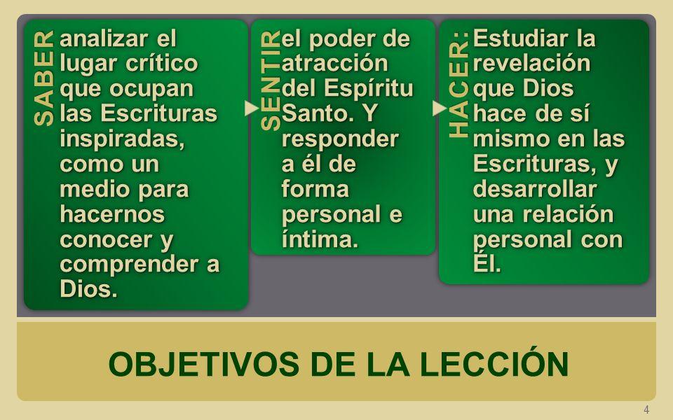 LA NATURALEZA DE LA INSPIRACIÓN 15 ¿De qué forma opera la inspiración bíblica.