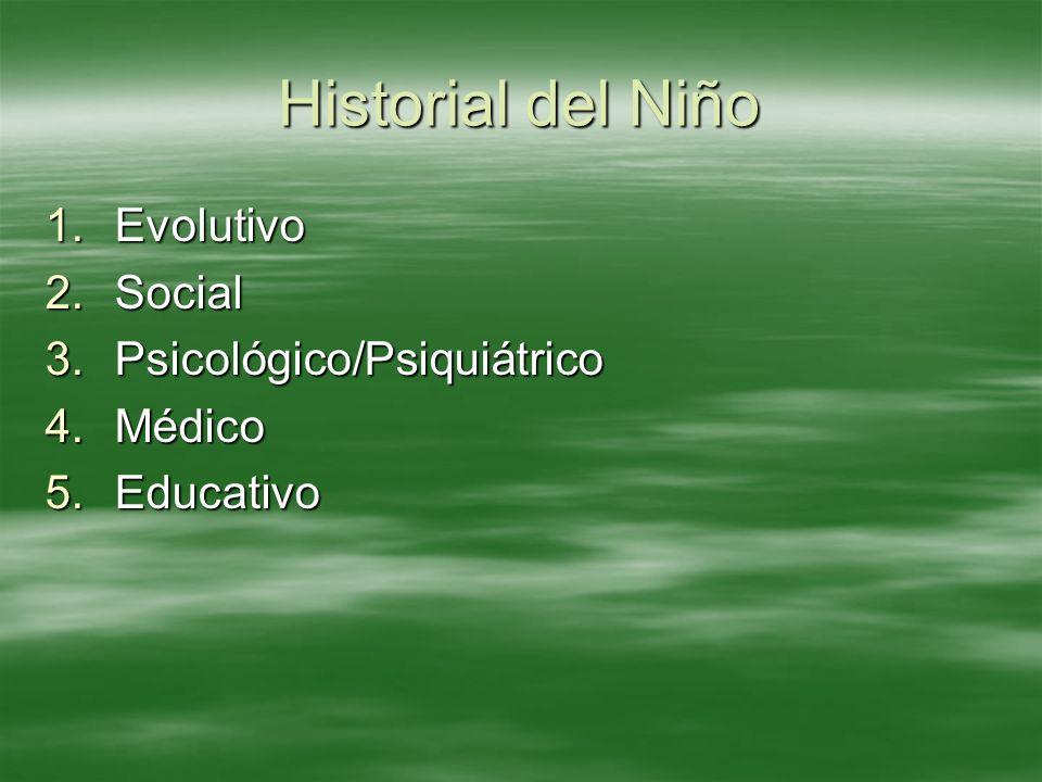 Historial del Niño 1.Evolutivo 2.Social 3.Psicológico/Psiquiátrico 4.Médico 5.Educativo