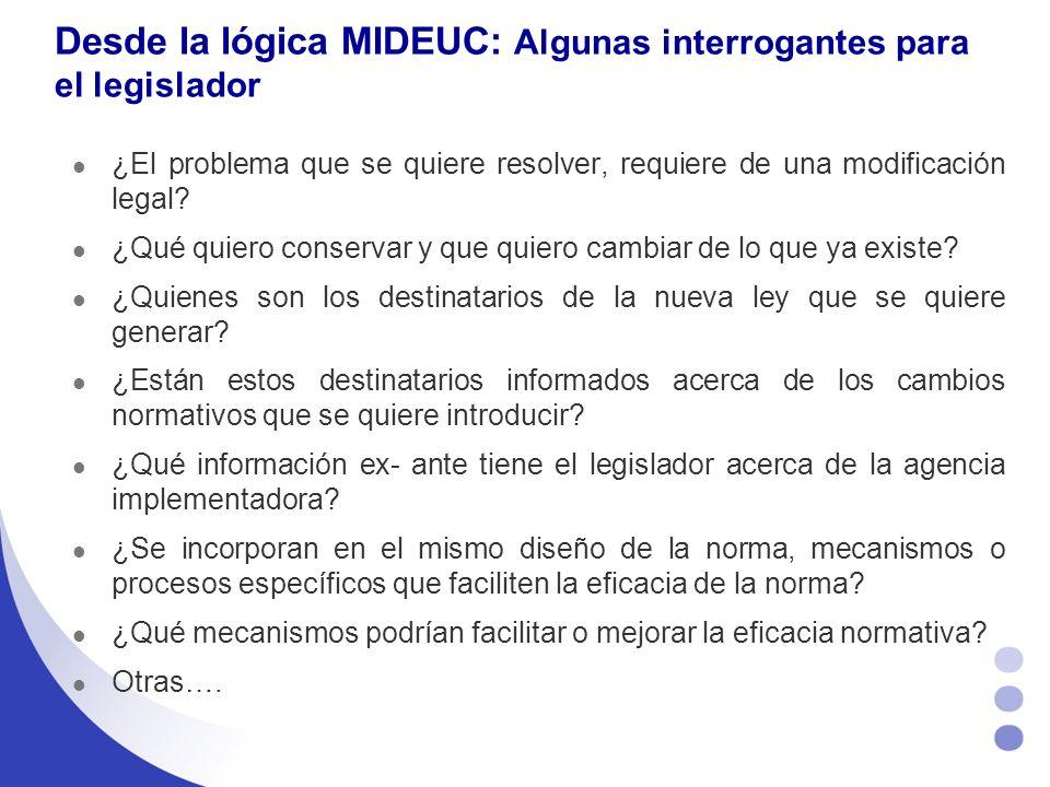 Desde la lógica MIDEUC: Algunas interrogantes para el legislador ¿El problema que se quiere resolver, requiere de una modificación legal.