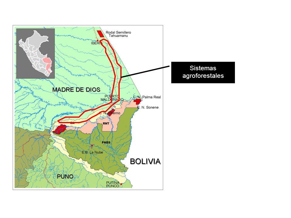 Por favor adapte esta hoja con la siguiente información acerca de su proyecto: Entidades a las que se ha acercado: Empresas de turismo (Rain Forest Expeditions, Taricaya Lodge), Grupo de trabajo de PSA del INRENA.