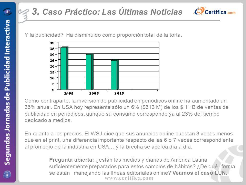 www.certifica.com Y la publicidad? Ha disminuido como proporción total de la torta. Como contraparte: la inversión de publicidad en periódicos online