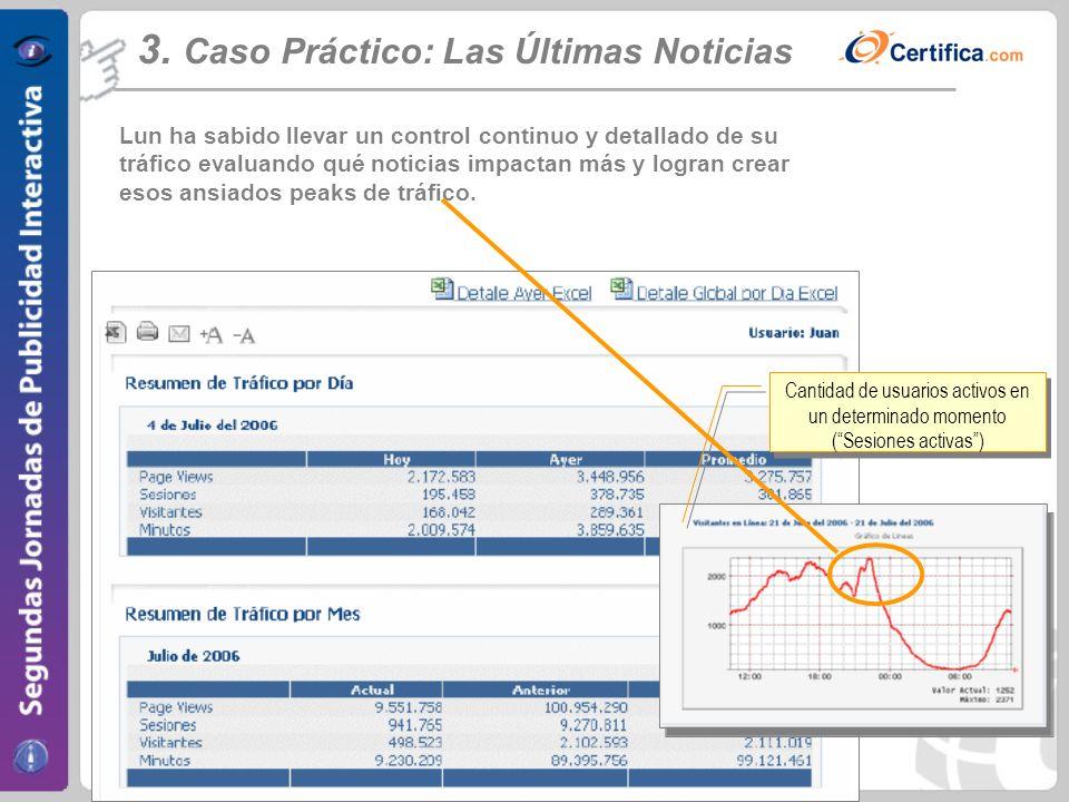 www.certifica.com Cantidad de usuarios activos en un determinado momento (Sesiones activas) Lun ha sabido llevar un control continuo y detallado de su