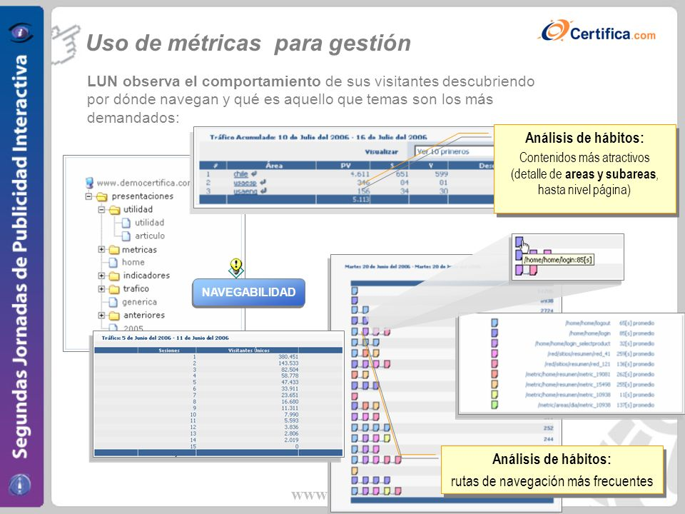 www.certifica.com NAVEGABILIDAD Análisis de hábitos: rutas de navegación más frecuentes Análisis de hábitos: rutas de navegación más frecuentes Anális