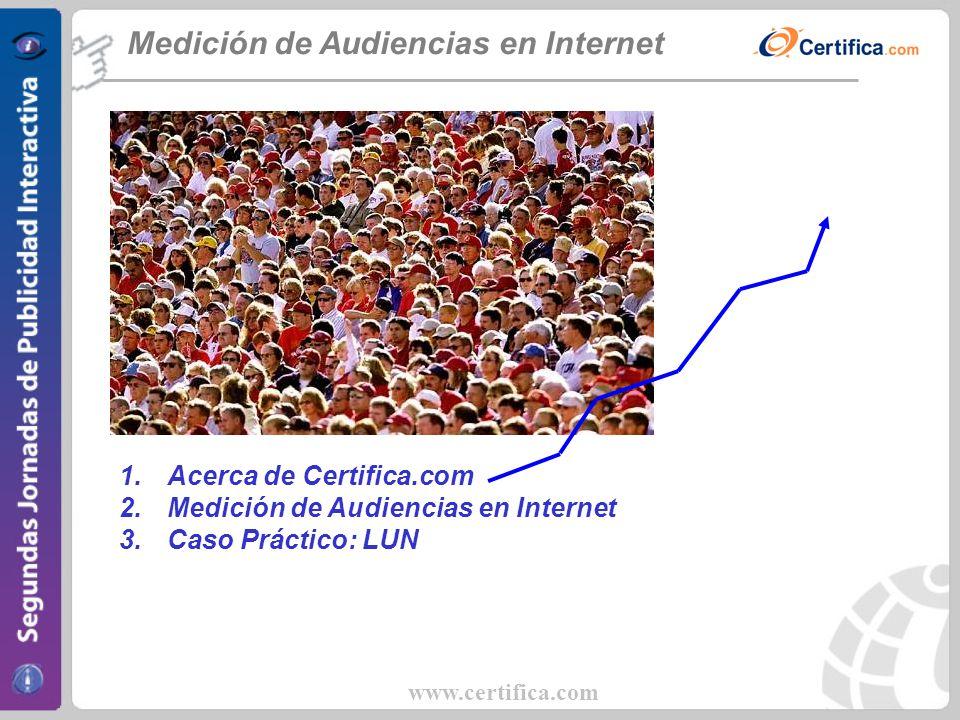www.certifica.com Medición de Audiencias en Internet 1.Acerca de Certifica.com 2.Medición de Audiencias en Internet 3.Caso Práctico: LUN