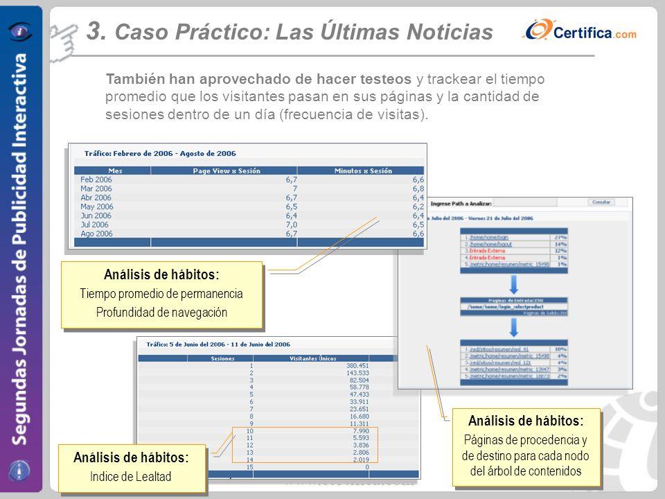 www.certifica.com Análisis de hábitos: Indice de Lealtad Análisis de hábitos: Indice de Lealtad Análisis de hábitos: Tiempo promedio de permanencia Pr